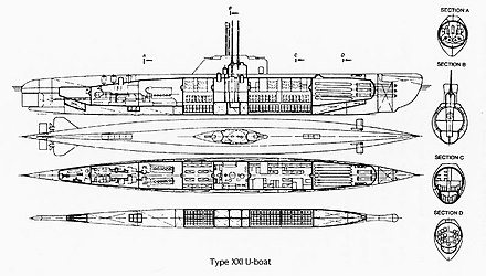 Type XXI U-boat, late World War II, with pressure hull almost fully enclosed inside the light hull SRH025-p40.jpg