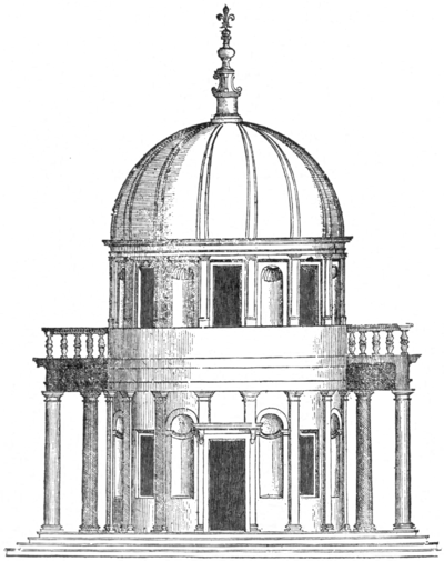 San Pietro In Montorio From Serlio Figure 22 Character Of Renaissance Architecture