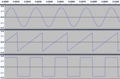 Sine sawtooth square waveforms.png