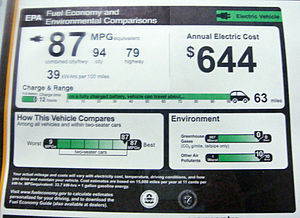 Miles per gallon gasoline equivalent - Monroney label showing the EPA's fuel economy equivalent ratings for the 2011 Smart ED electric car.