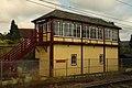St Albans signal box.jpg