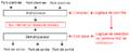 Switch à partage de temps conçu avec des multiplexeurs.png