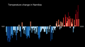 Temperature Bar Chart Africa-Namibia--1901-2020--2021-07-13.png