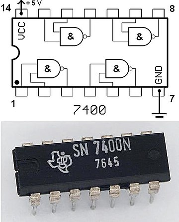 The 7400 chip, containing four NANDs. The two additional pins supply power (+5 V) and connect the ground. TexasInstruments 7400 chip, view and element placement.jpg