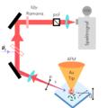 Tip-Enhanced Raman Spectroscopy.png