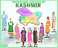 Traditional Dresses of Kashmir.jpg