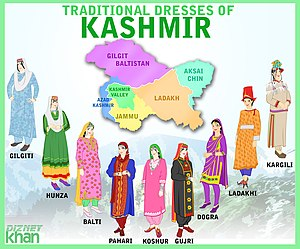 Culture of Kashmir - Traditional Dresses of Kashmir