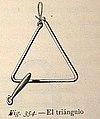 Triángulo (1882).jpg