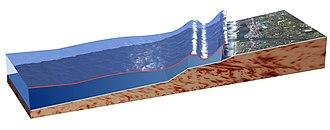 Mount Breakenridge - A typical tsunami wave approaches a coast