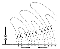Tuska Pictured Electro-Magnetic Waves Figure 3.png
