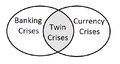 Twin Crises Diagram.png