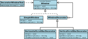 Decorator pattern - UML diagram for the window example