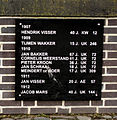 Urker haven- Vissersmonument - 1907 -1912.JPG