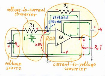 Circuit Idea/Op-amp Inverting Voltage-to-Current Converter