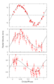 Velocity Variations of Gliese 581.png