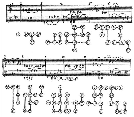 Webern Symphony Example 15.png