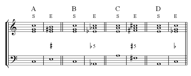 Fichier:YB3431 Modulation 3notes 3notes.png