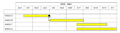 Παράδειγμα διαγράμματος Gantt (www.sigmanet.gr).png