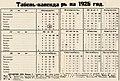 Советский табель-календарь на 1926 год с религиозными официальными праздниками.jpg