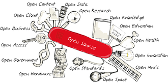 Open-source model - Open-source model application domains