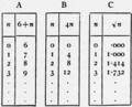 1911 Britannica - Arithmetic21.png