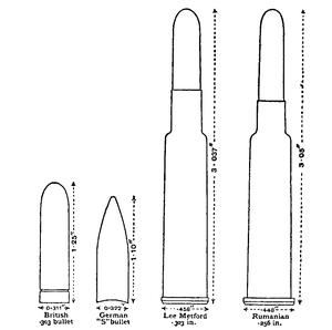 6.5×53mmR - Image: 1911 Britannica Cartridges