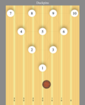Relative sizes of bowling balls and pins for three popular variations of the game. Scale: the horizontal blue lines are one inch (2.5 cm) apart vertically.