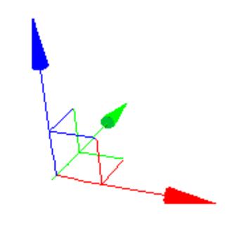 Gnomon - A gnomon in computer graphics