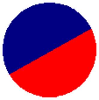 48th Field Battery, Royal Australian Artillery - Image: 48th Bty RAA Unit Colour Patch