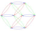 AbelianGroup(2, 2, 2) - a Cube.png