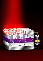 Nanodevice that efficiently produces visible light, through energy transfer from quantum wells to quantum dots.