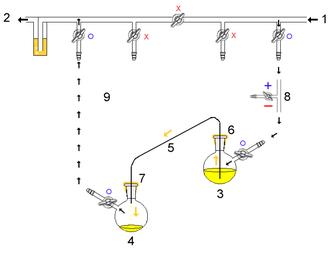 Cannula transfer - Image: Air sensitive cannula extra bleed valve