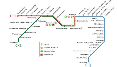 Mapa de red de Renfe Cercanías