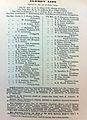 Anglican church WA 1909 clergy list.jpg