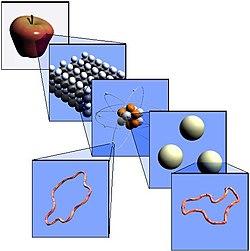 Apfel partikel.jpg