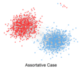 Assortative Case of the SBM.png