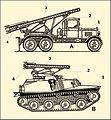 BM-13&ZIS-6 BM-8-24&T-40&T-60.JPG