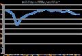 Bevölkerungsentwicklung Raperswilen TG Diagramm.png