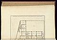 Bound Print (France), 1727 (CH 18291161-3).jpg