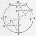 Bovier-Lapierre - Traité élémentaire de trigonométrie rectiligne 1868, illust p109.png