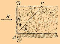 Brockhaus and Efron Encyclopedic Dictionary b19 012-0.jpg