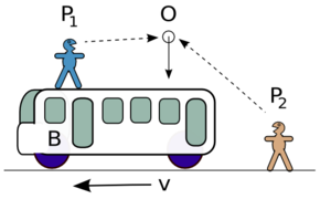 Bus-Inertial.png