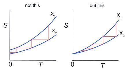Hukum ketiga termodinamika wikipedia bahasa indonesia gambar 1 kiri nol mutlak dapat dicapai dalam jumlah langkah yang terbatas jika s0x1s0 x2 kanan sejumlah langkah tak terhitung diperlukan karena ccuart Image collections