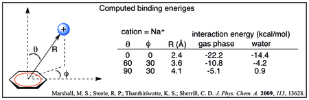 Cation-pi interactions.tif