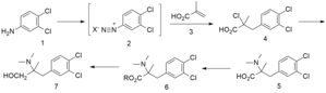 Cericlamine - Image: Cericlamine synthesis