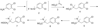 Cericlamine - Image: Cericlamine synthesis