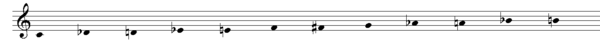 Scala armonica cromatica di Do