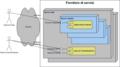 Cloud comp architettura.png