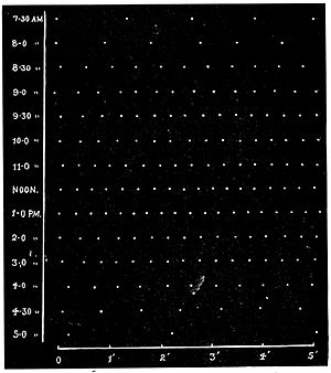 Collected Physical Papers Fig. 105.jpg