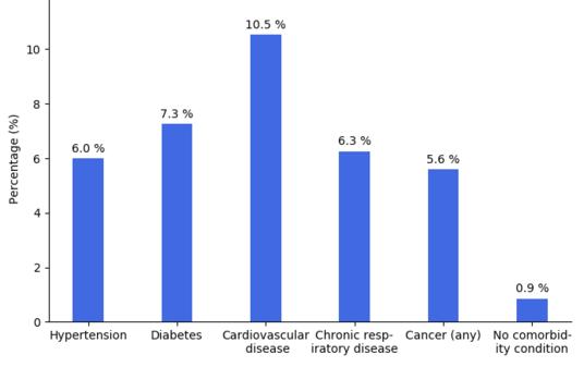 wereld diabetes dag belgie wikipedia